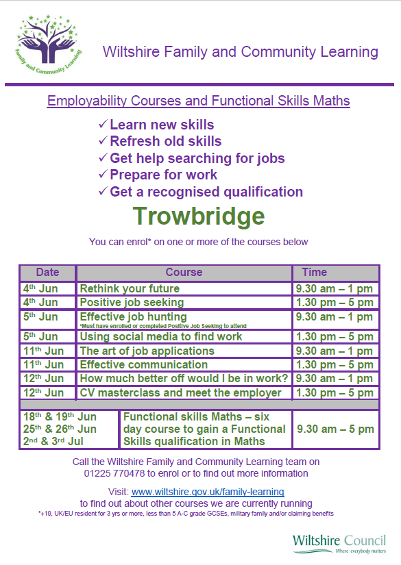 Employability Courses
